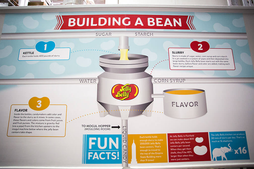 drive-swim-fly-jelly-belly-factory-tour-fairfield-california-building-a-bean